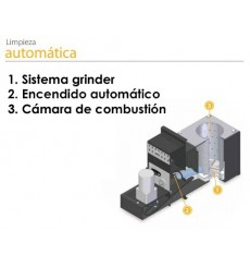 CALDERA DE BIOMASA DOMUSA BIOCLASS HM 10 KW