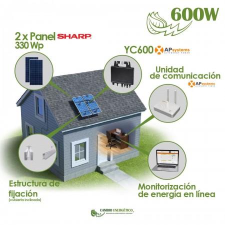 KIT SOLAR AUTOCONSUMO CON MICROINVERSOR 660 Wp APSYSTEM