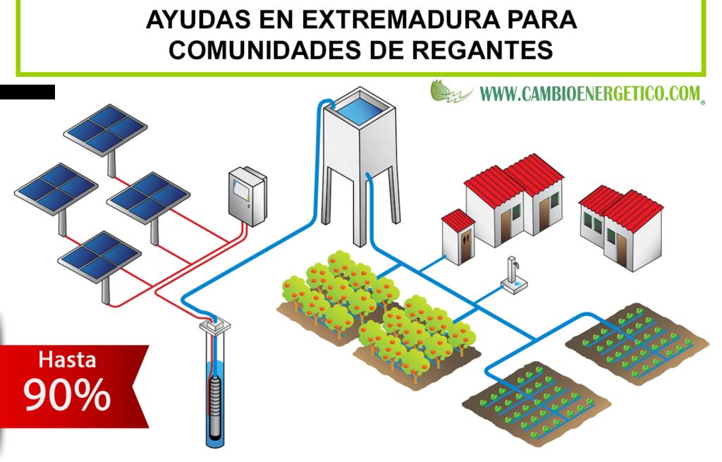 Riego solar Extremadura