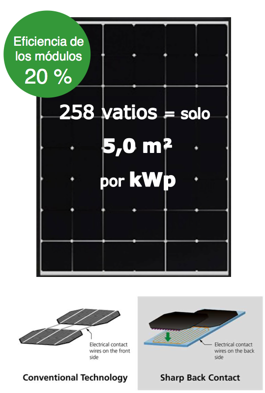 placa solar sharp nq-r