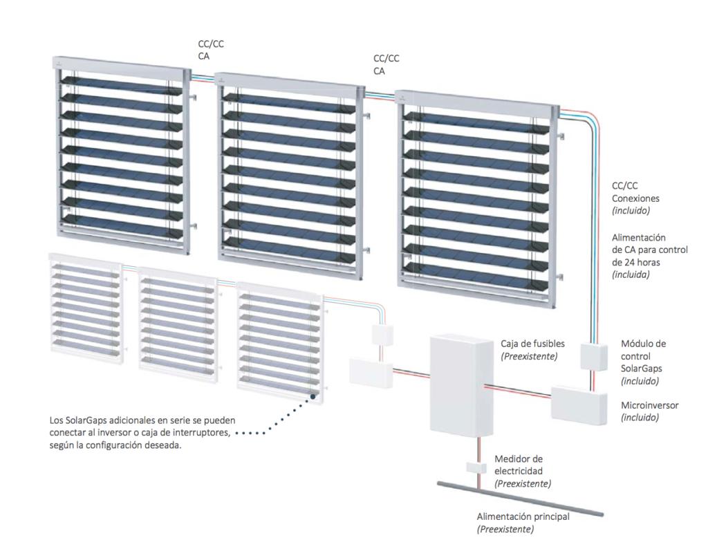 sistema de persianas solares de SolarGaps