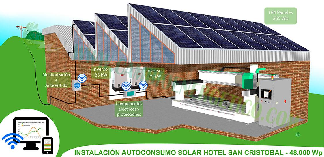 Infografia instalacion paneles solares en hotel San Cristobal en Caceres