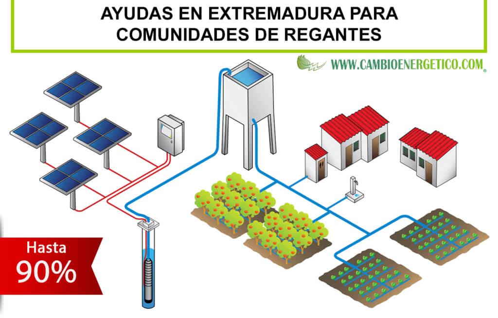 AYUDAS PARA LA MEJORA DE LA EFICIENCIA ENERGÉTICA EN LAS COMUNIDADES DE REGANTES DE EXTREMADURA 2019