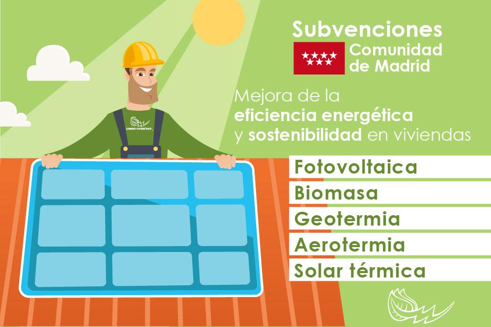 SUBVENCIÓN PARA LA MEJORA DE LA EFICIENCIA ENERGÉTICA Y SOSTENIBILIDAD EN VIVIENDAS DE LA COMUNIDAD DE MADRID 2020