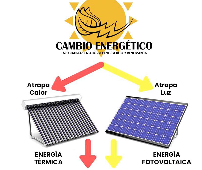 termica-vs-solar