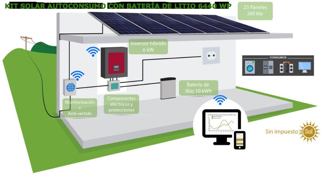 Kit de autoconsumo de 6440 Wp con inversor Ingeteam, batería de litio y 23 paneles solares de 280 Wp