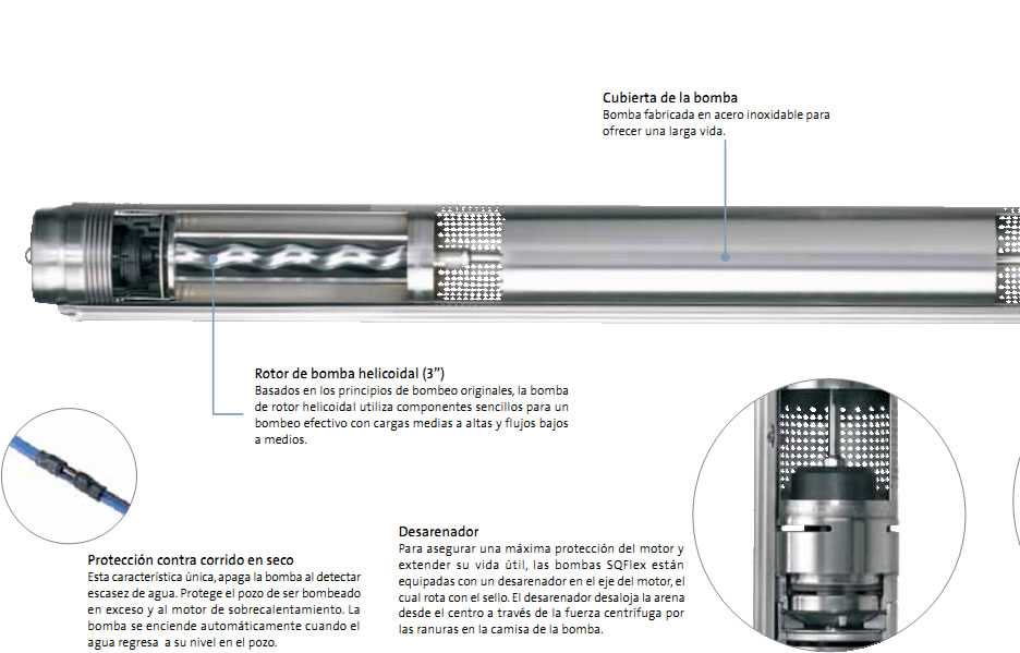 bomba solar grundfos helicoidal