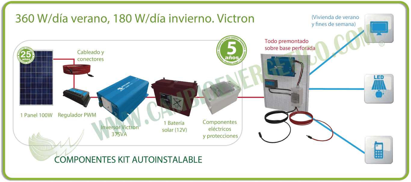 kit-solar-autoinstalable-360-w-d