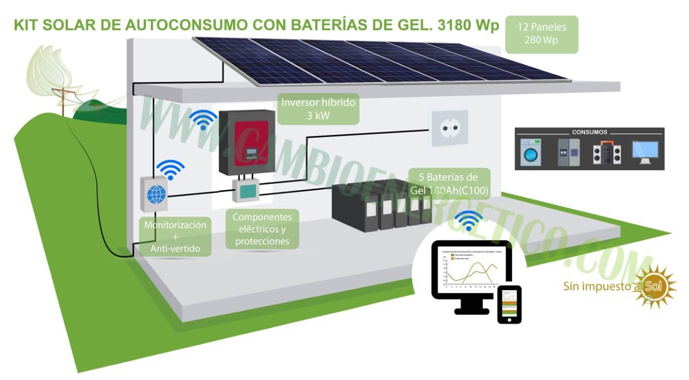 Kit solar autoconsumo con baterías 3000 wp