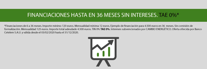 Formulario de contacto financiacion