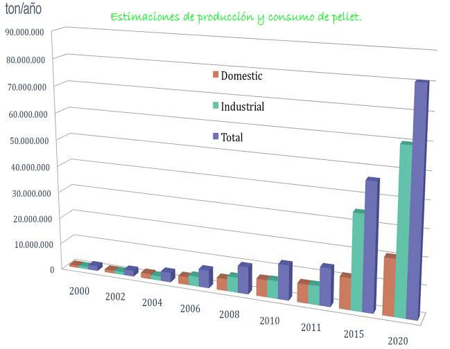 Estufas de pellets hidroestufas y calderas de biomasa - Estufas de bioetanol consumo ...