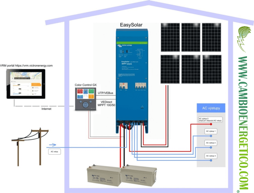 victron easy solar