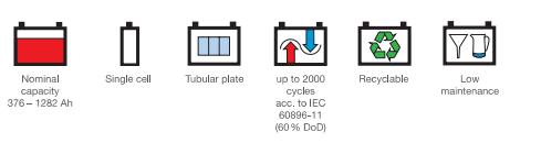 Bateria solar enersol t
