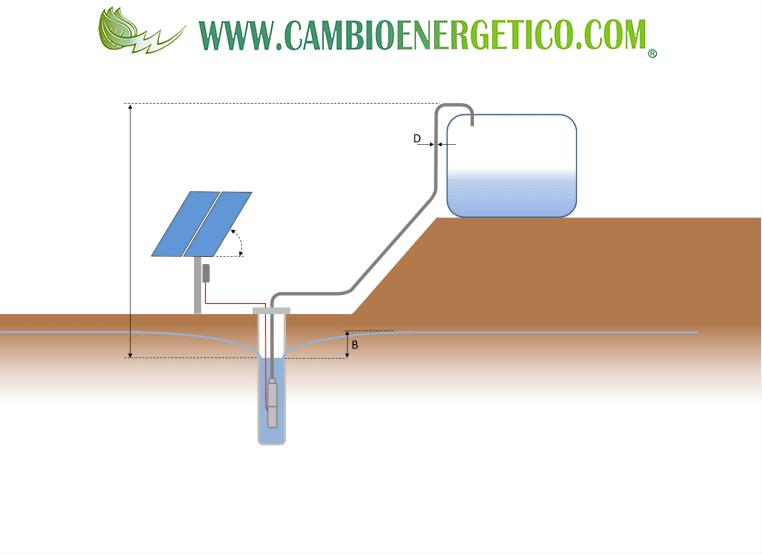 sistema de riego con bomba de sumergible
