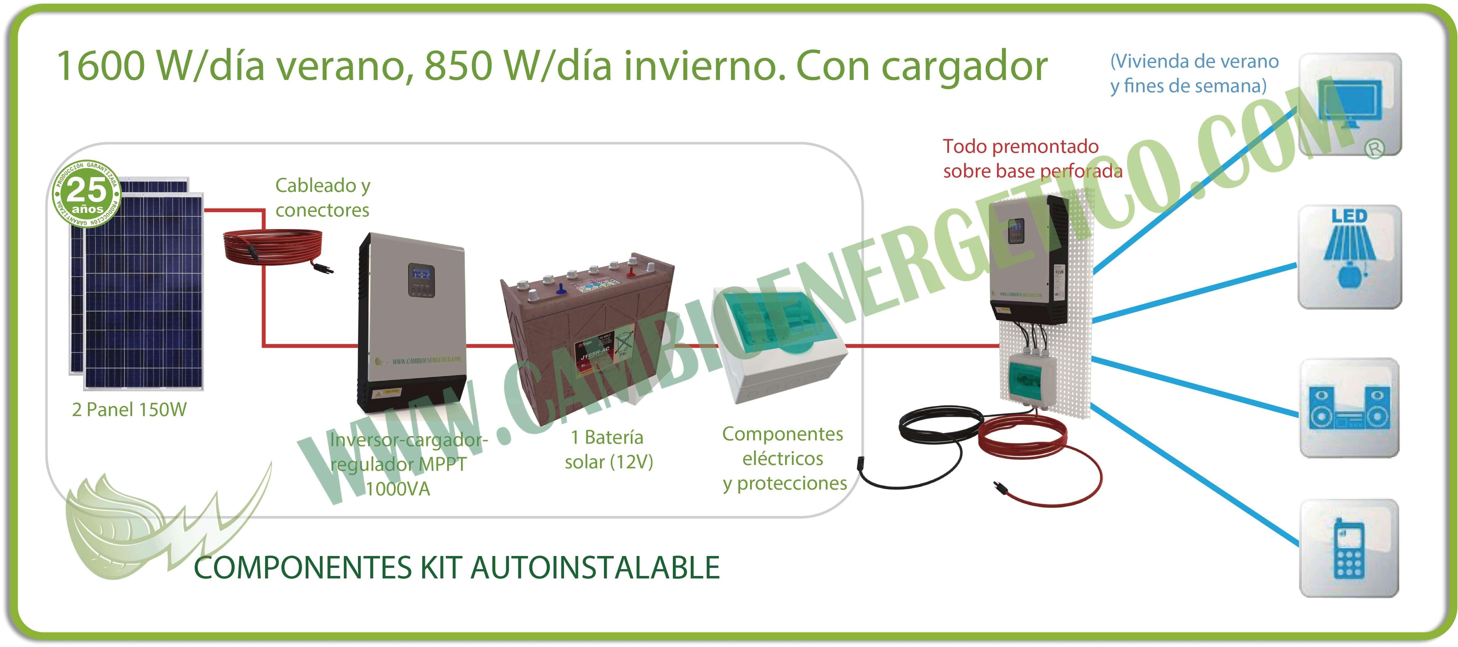 Kit solar de 1600 w/día verano, 850 w/día invierno para casas de campo
