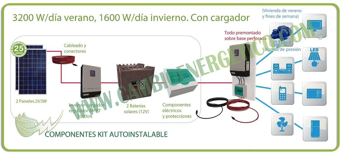 Kit solar 3200 w/día verano, 1600 w/día invierno con baterías Trojan