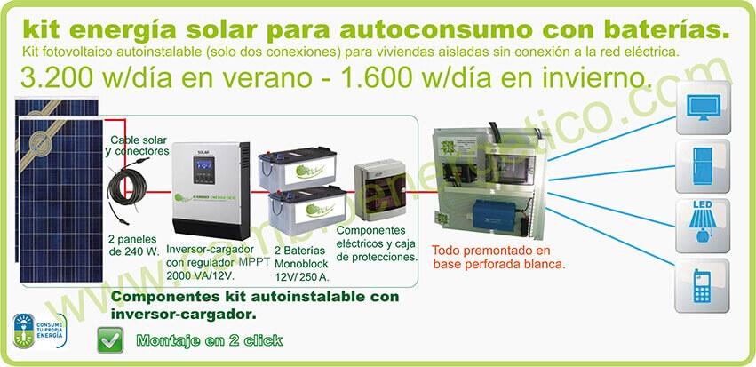 Kit solar 3200 w/día en verano 1600 w/día en invierno