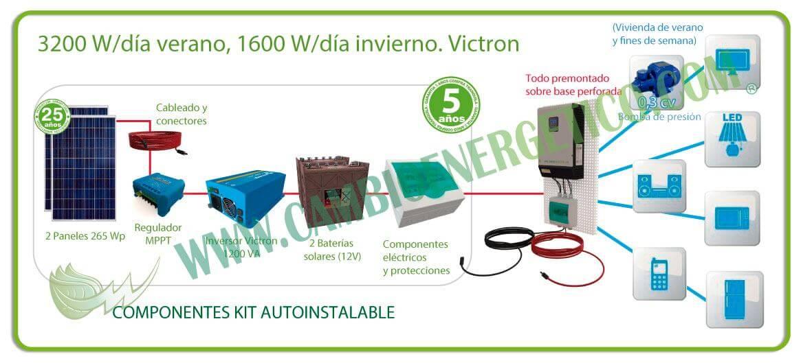 Kit solar 3200 w/día para vivienda aislada