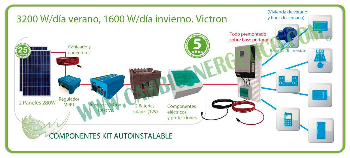 kit-solar-autoinstalable-3200-w-d