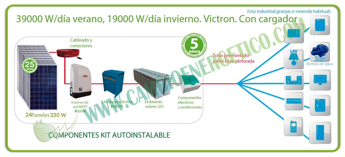 Kit solar 39000 w/día verano, 19000 w/día invierno. Trifasico, para uso industrial o de granjas.