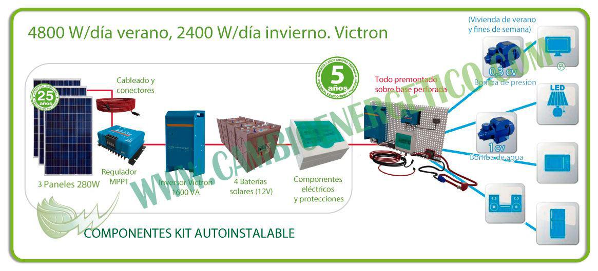 Kit solar autoinstalable 4800 w/d