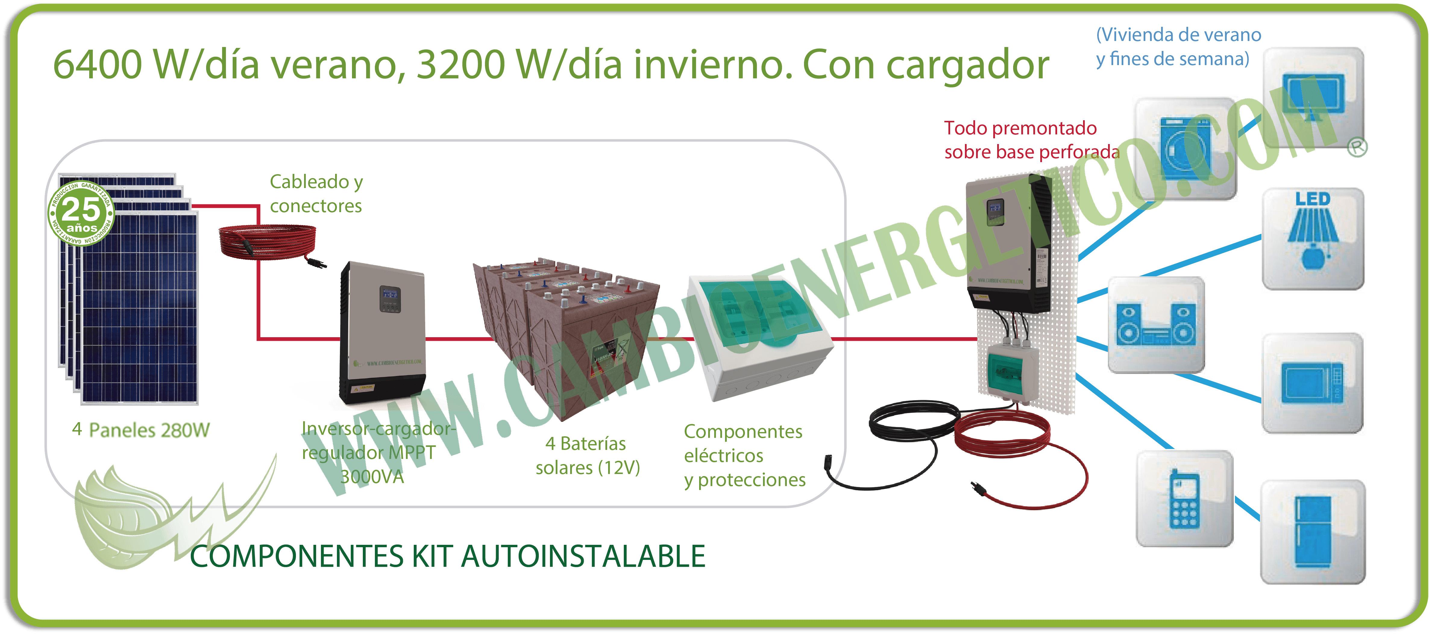 Kit solar autoconsumo con baterías 6400 W/D verano, 3200 W/D invierno