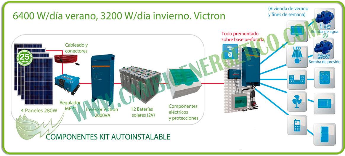 Kit solar autoinstalable 6440 w/d para vivienda aislada