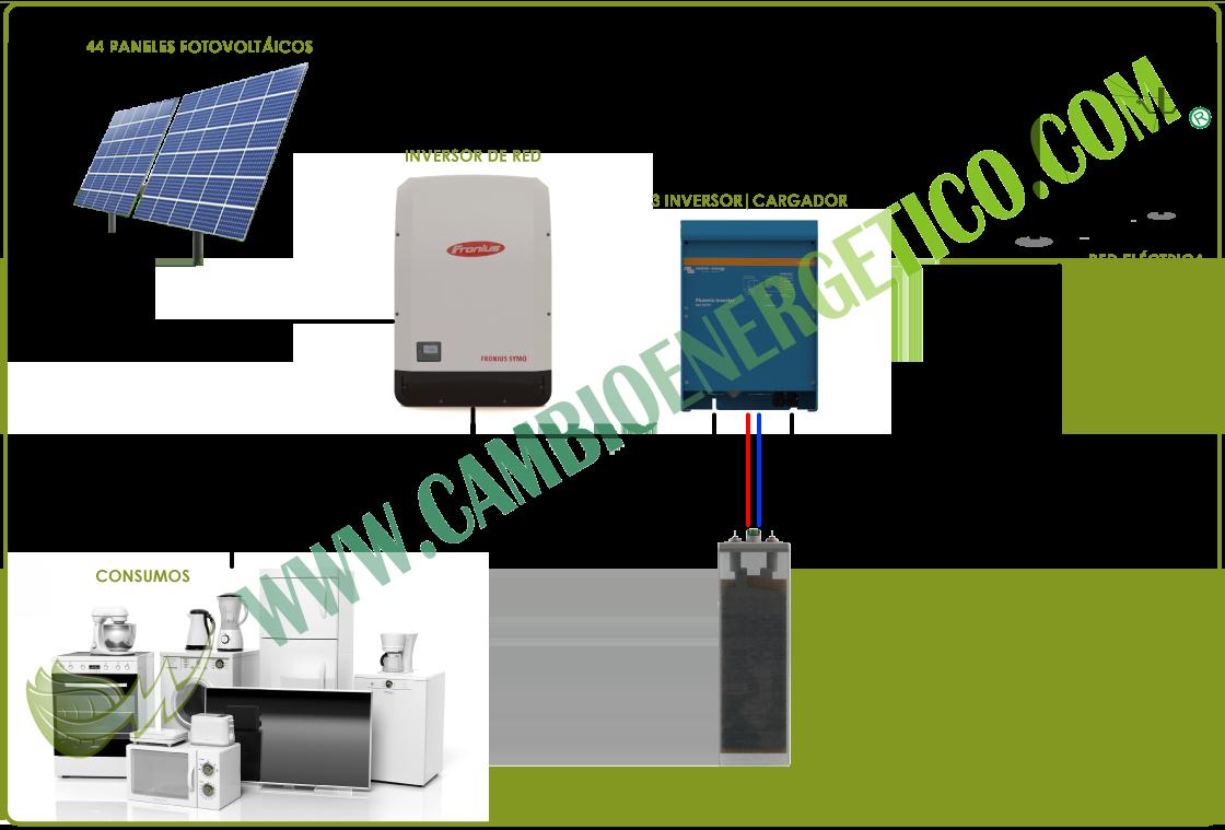 Kit solar 70000 w/día verano, 35000 w/día invierno. Trifasico, para uso industrial o de granjas.