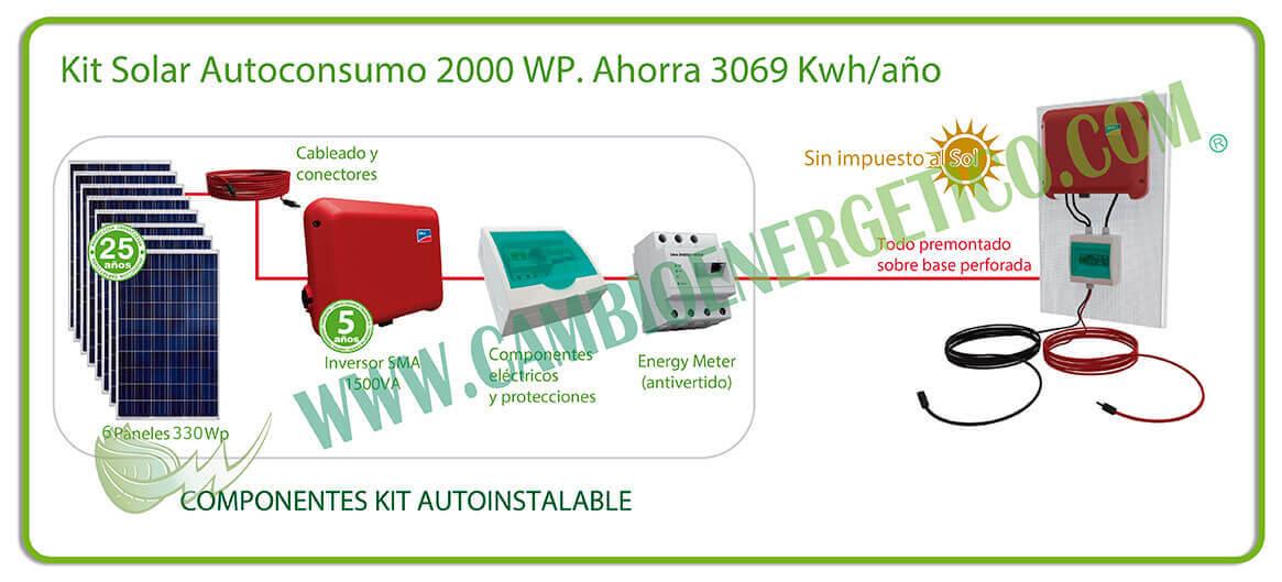 Kit solar autoconsumo sin baterías 2000 Wp