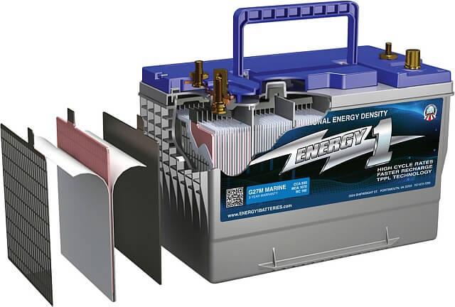 Interior de una batería de gel
