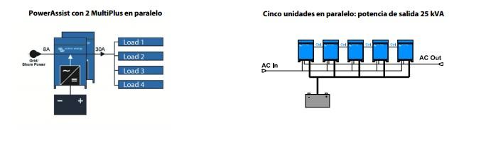 Inversores cargadores multiplus conexión en paralelo