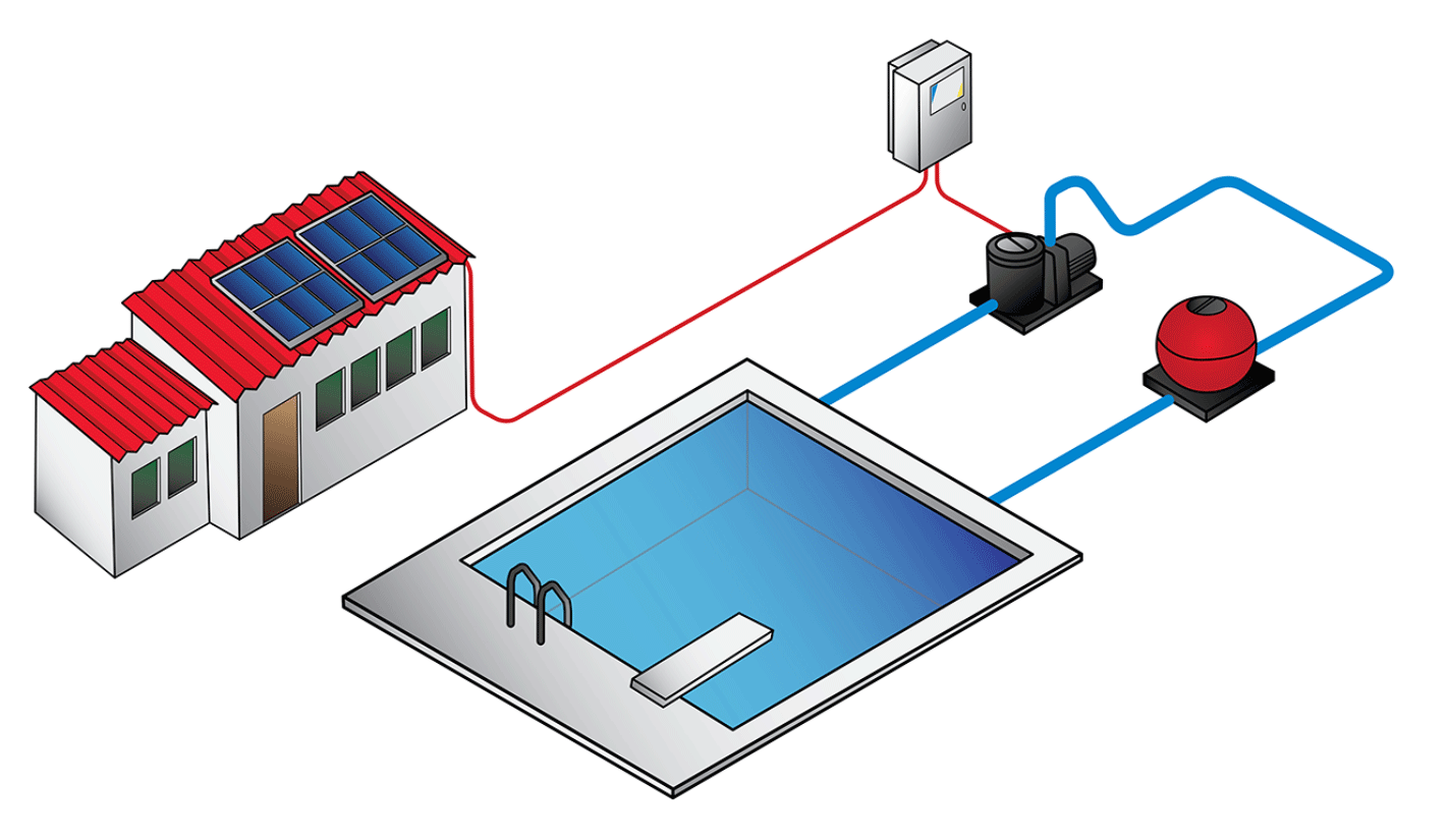 Infografia variador para piscina