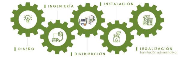 ciclo ingeniería fotovoltaica