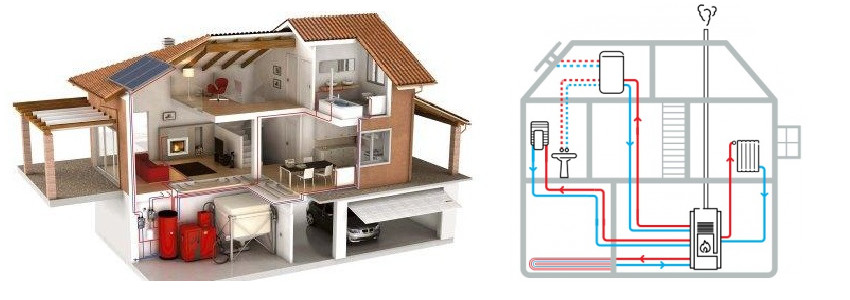 Estufas de pellets hidroestufas y calderas de biomasa - Estufas de pellets para pisos ...